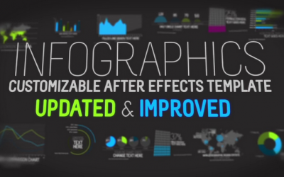 Creating Ideal Infographics To Compliment Your SEO