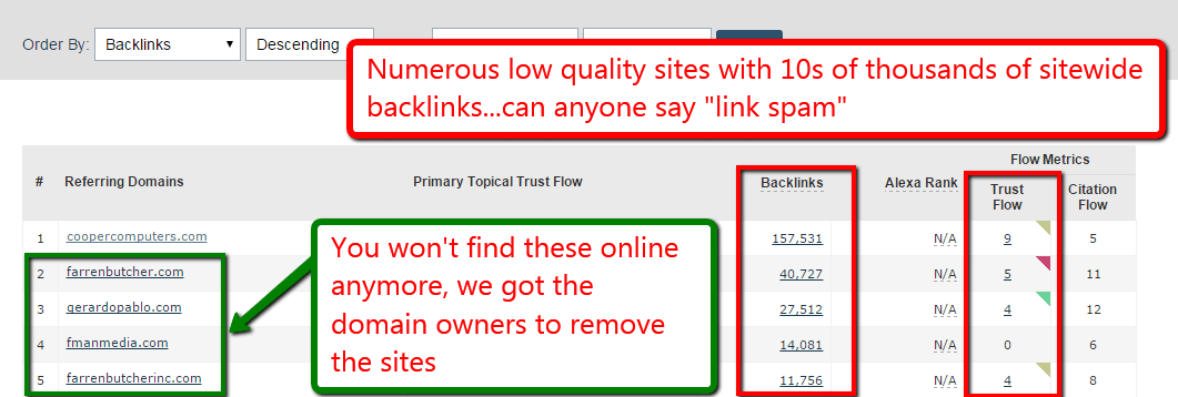 Majestic report on sitewide artificial backlinks