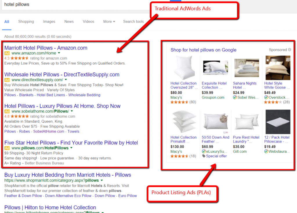 product_listing_ads_still_at_top_right_of_search_results