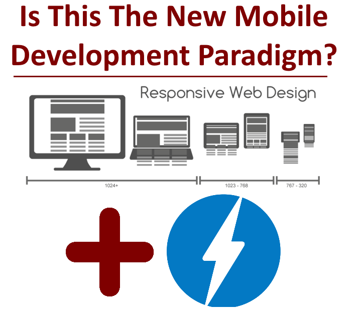 schematic showing responsive design plus accelerated mobile pages